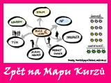 Detaily o kurzech - Agile, Lean, Scrum, Kanban