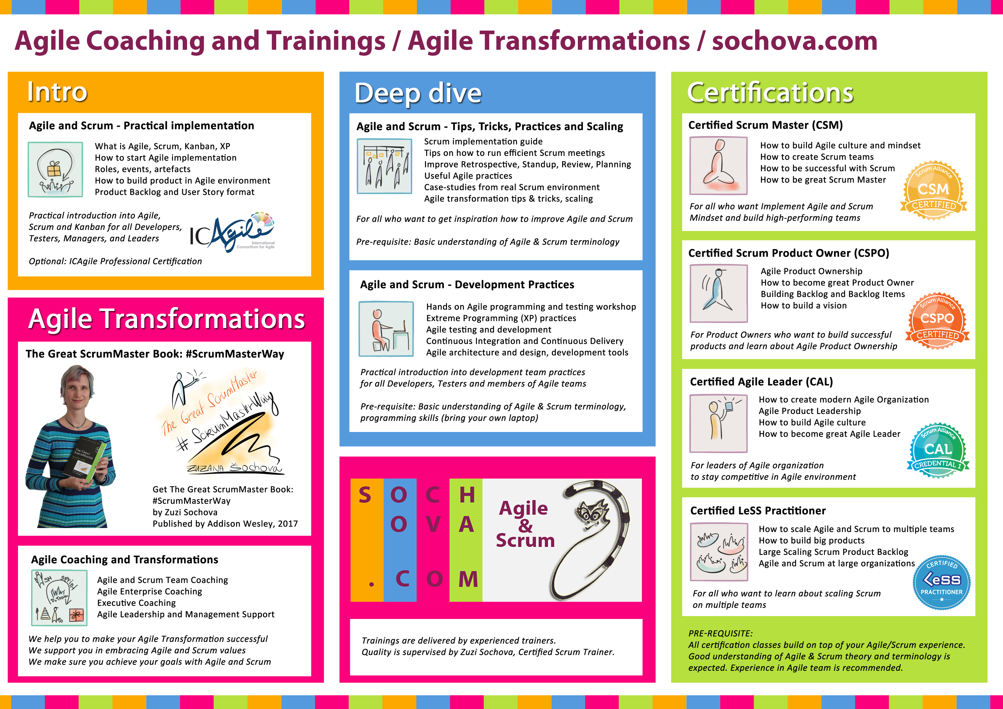 Agile Coaching and Training - sochova.com